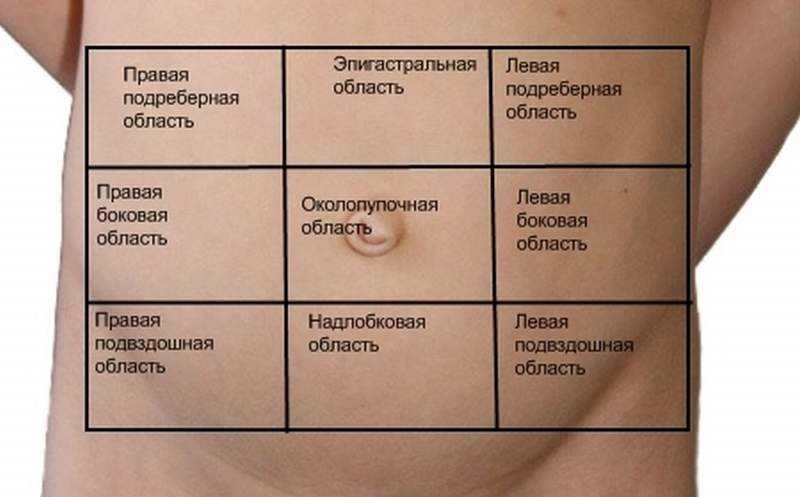 Боль тянущая в левом боку при беременности