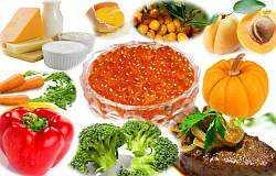 Авитаминоз: симптомы, причины, Азбука здоровья