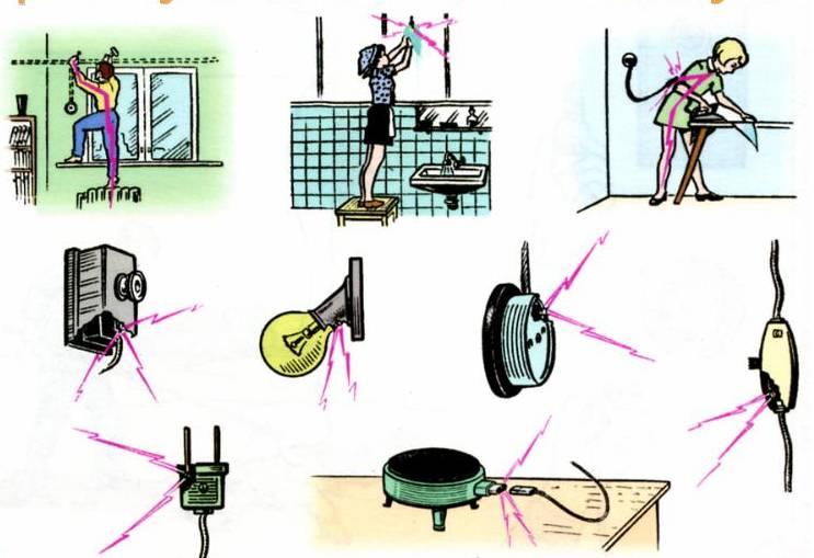 поражении эл инструкция при отделении током физиотерапии в