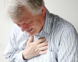 тупая боль в плечевом суставе