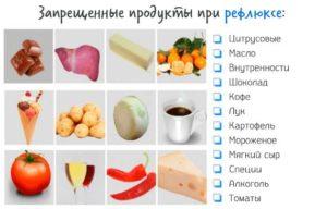 Диета при ГЭРБ рефлюкс эзофагите пищевода - меню на неделю