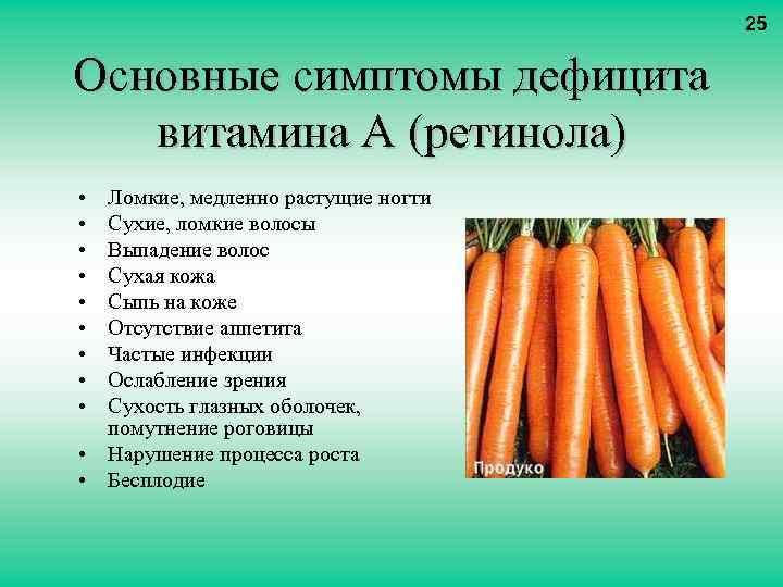 Симптомы при недостатке витамина А у взрослых, детей и беременных женщин