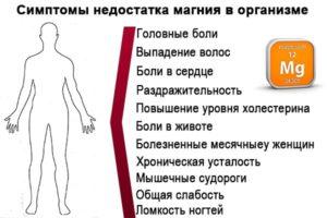 Симптомы дефицита магния